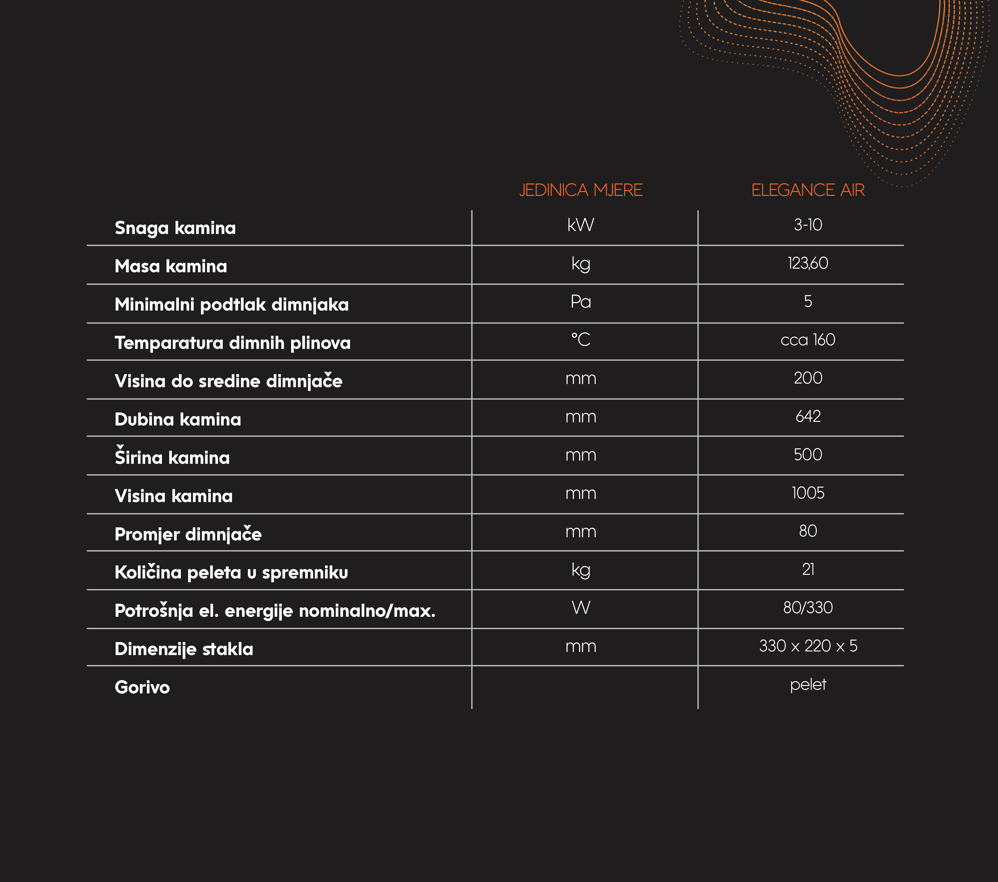 tabela_elegance_air_new